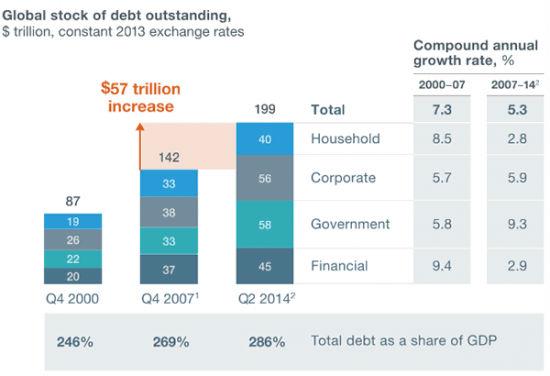 grafico-debito