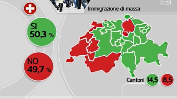 cosi-la-svizzera-aveva-votato-il-9-febbraio-2014